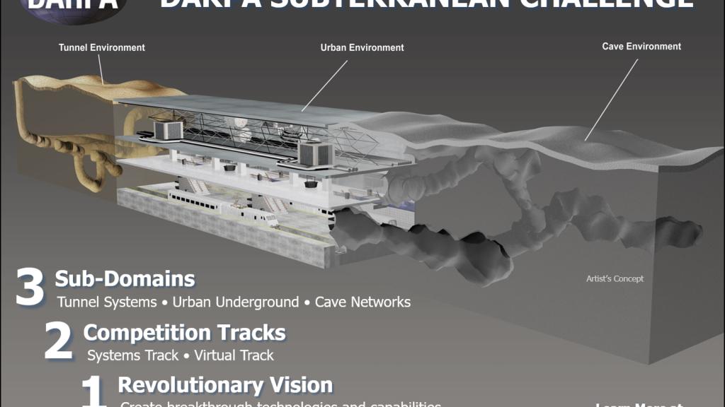 DARPA Subterranean Challenge CYNET.ai robotics